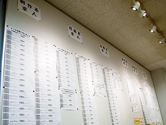 たくさんのアルバイト求人が学内に掲示されています