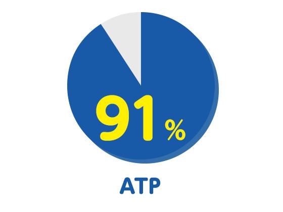 【ATP】(一社)全日本テレビ番組製作社連盟 正会員社加盟123社中/東京113社