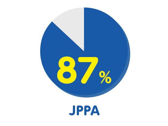 【JPPA】(一社)日本ポストプロダクション協会 正会員社加盟89社中/東京66社