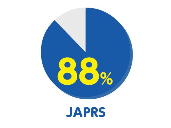 【JAPRS】(一社)日本音楽スタジオ協会 正会員社・準会員社加盟29社中/東京26社